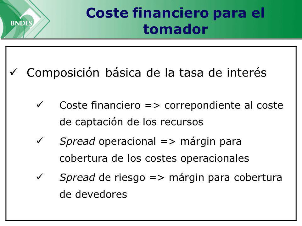 Coste financiero para el tomador Composición básica de la tasa de interés Coste financiero => correpondiente al coste de captación de los recursos Spread operacional => márgin para cobertura de los costes operacionales Spread de riesgo => márgin para cobertura de devedores