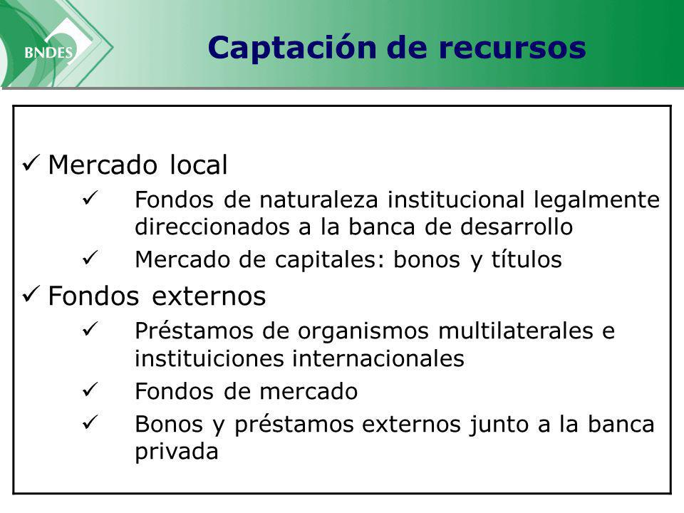 Captación de recursos Mercado local Fondos de naturaleza institucional legalmente direccionados a la banca de desarrollo Mercado de capitales: bonos y títulos Fondos externos Préstamos de organismos multilaterales e instituiciones internacionales Fondos de mercado Bonos y préstamos externos junto a la banca privada