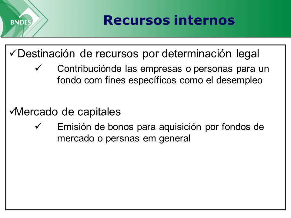 Recursos externos Agencias internacionales y organismos multilaterales: World Bank, Banco Interamericano de Desarrollo, Corporación Andina de Fomento, JBIC, KfW Fondos bilaterales Emisión de bonos em el mercado privado externo