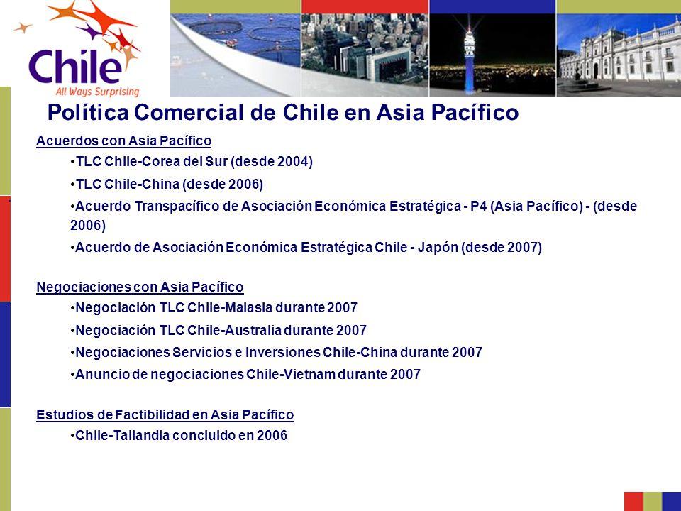 . Política Comercial de Chile en Asia Pacífico Acuerdos con Asia Pacífico TLC Chile-Corea del Sur (desde 2004) TLC Chile-China (desde 2006) Acuerdo Tr