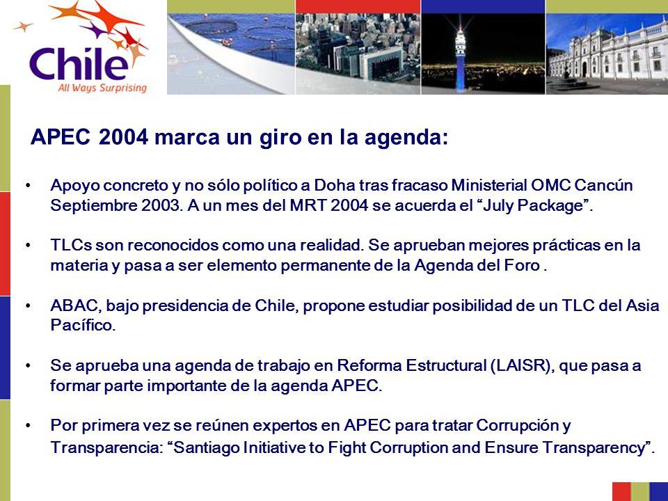 APEC 2004 marca un giro en la agenda: Apoyo concreto y no sólo político a Doha tras fracaso Ministerial OMC Cancún Septiembre 2003. A un mes del MRT 2