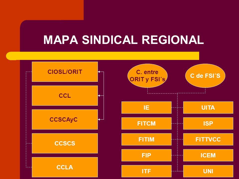 MAPA SINDICAL REGIONAL CIOSL/ORIT CCL UNIITF FIP FITIM FITCM IEUITA ISP FITTVCC ICEM CCSCAyC CCSCS C de FSI´S C.