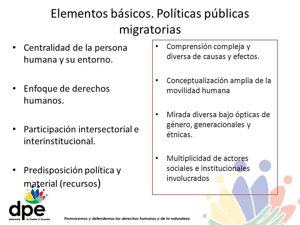 Elementos básicos. Políticas públicas migratorias Centralidad de la persona humana y su entorno. Enfoque de derechos humanos. Participación intersecto