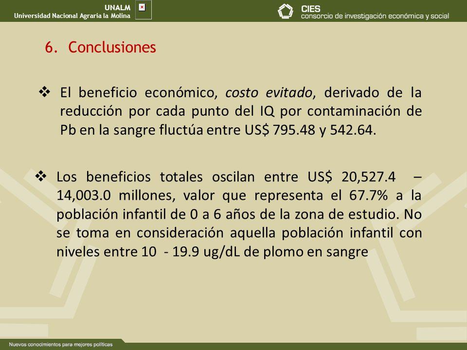 UNALM Universidad Nacional Agraria la Molina El beneficio económico, costo evitado, derivado de la reducción por cada punto del IQ por contaminación d