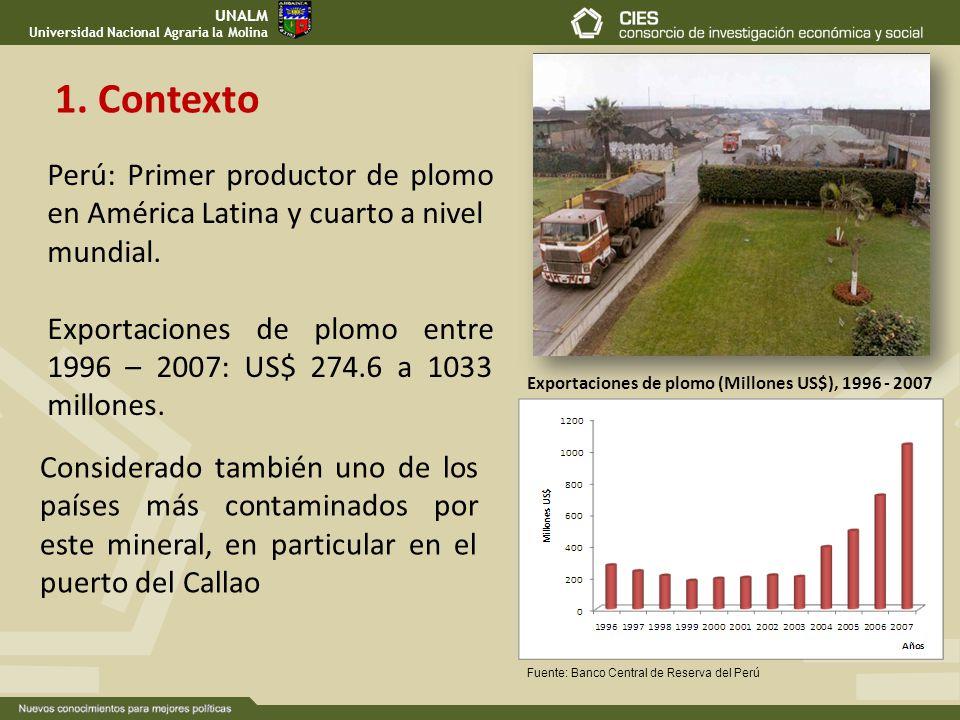 1. Contexto Perú: Primer productor de plomo en América Latina y cuarto a nivel mundial. Exportaciones de plomo entre 1996 – 2007: US$ 274.6 a 1033 mil