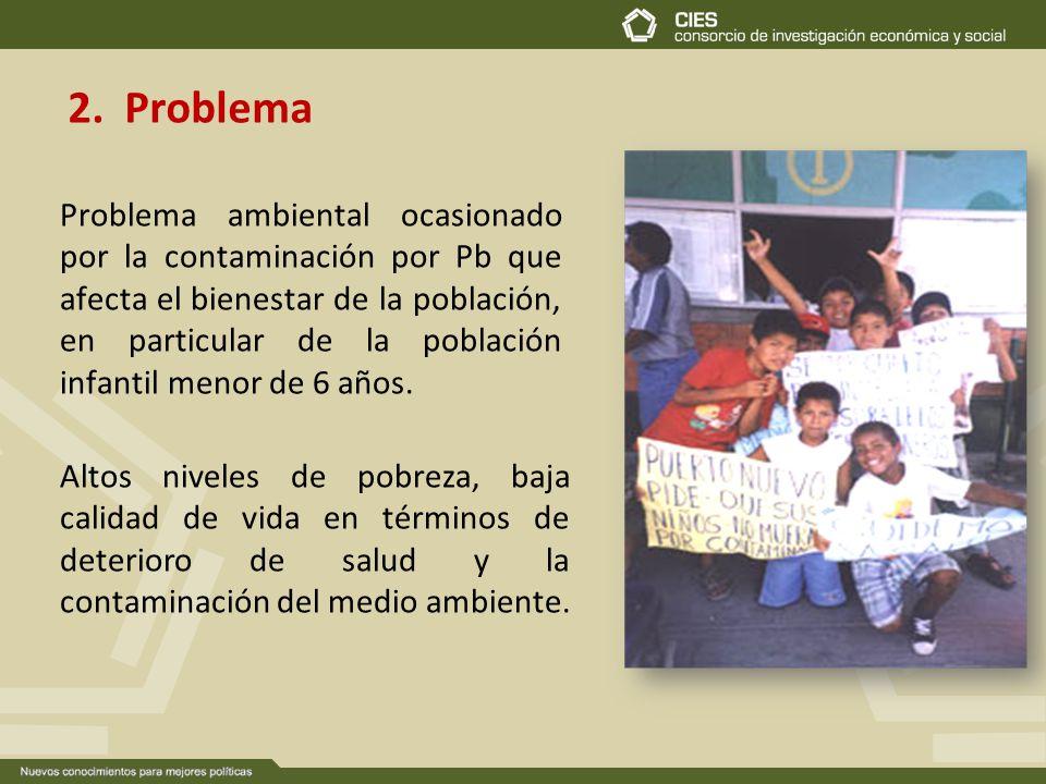 Problema ambiental ocasionado por la contaminación por Pb que afecta el bienestar de la población, en particular de la población infantil menor de 6 a
