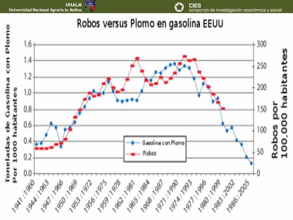¡Muchas Gracias! UNALM Universidad Nacional Agraria la Molina