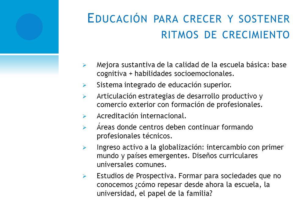 E DUCACIÓN PARA CRECER Y SOSTENER RITMOS DE CRECIMIENTO Mejora sustantiva de la calidad de la escuela básica: base cognitiva + habilidades socioemocionales.