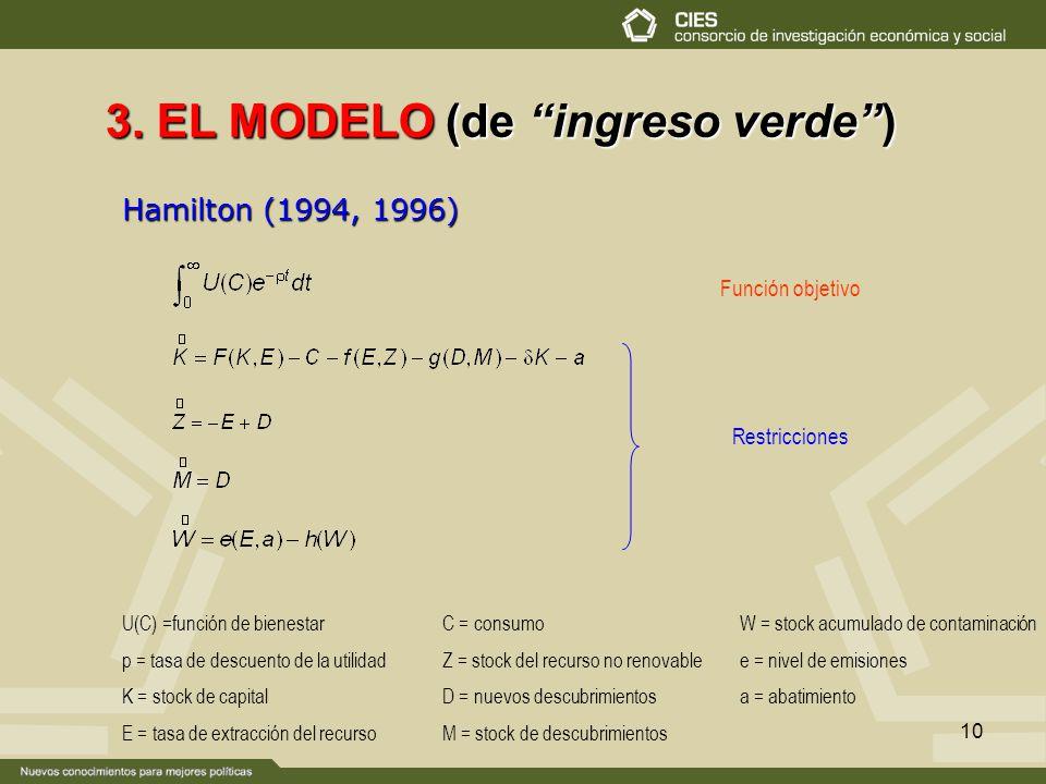 10 3. EL MODELO (de ingreso verde) Hamilton (1994, 1996) Función objetivo Restricciones U(C) =función de bienestar p = tasa de descuento de la utilida