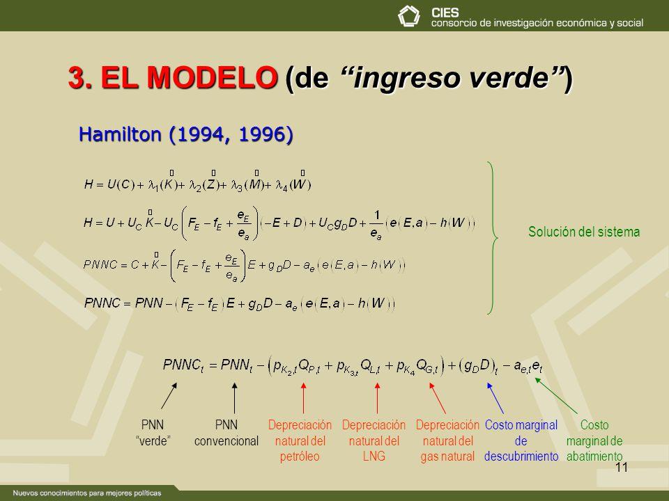 11 3. EL MODELO (de ingreso verde) Hamilton (1994, 1996) Solución del sistema PNN verde PNN convencional Depreciación natural del petróleo Depreciació