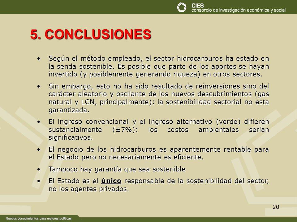 20 5. CONCLUSIONES Según el método empleado, el sector hidrocarburos ha estado en la senda sostenible. Es posible que parte de los aportes se hayan in
