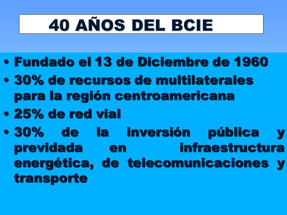PROGRAMA DE ASESORIA DE ALIDE PRODUCTOS FINANCIEROS PARA EL SECTOR EXPORTADOR DE CENTROAMERICA PRIMERA ETAPA: ANALISIS DE LA SITUACION ACTUAL, DEFINICION, FORMULACION Y DISEÑO DE NUEVOS PRODUCTOS FINANCIEROS PRIMERA ETAPA: ANALISIS DE LA SITUACION ACTUAL, DEFINICION, FORMULACION Y DISEÑO DE NUEVOS PRODUCTOS FINANCIEROS SEGUNDA ETAPA: IMPLEMENTACION DE PRODUCTOS FINANCIEROS SEGUNDA ETAPA: IMPLEMENTACION DE PRODUCTOS FINANCIEROS