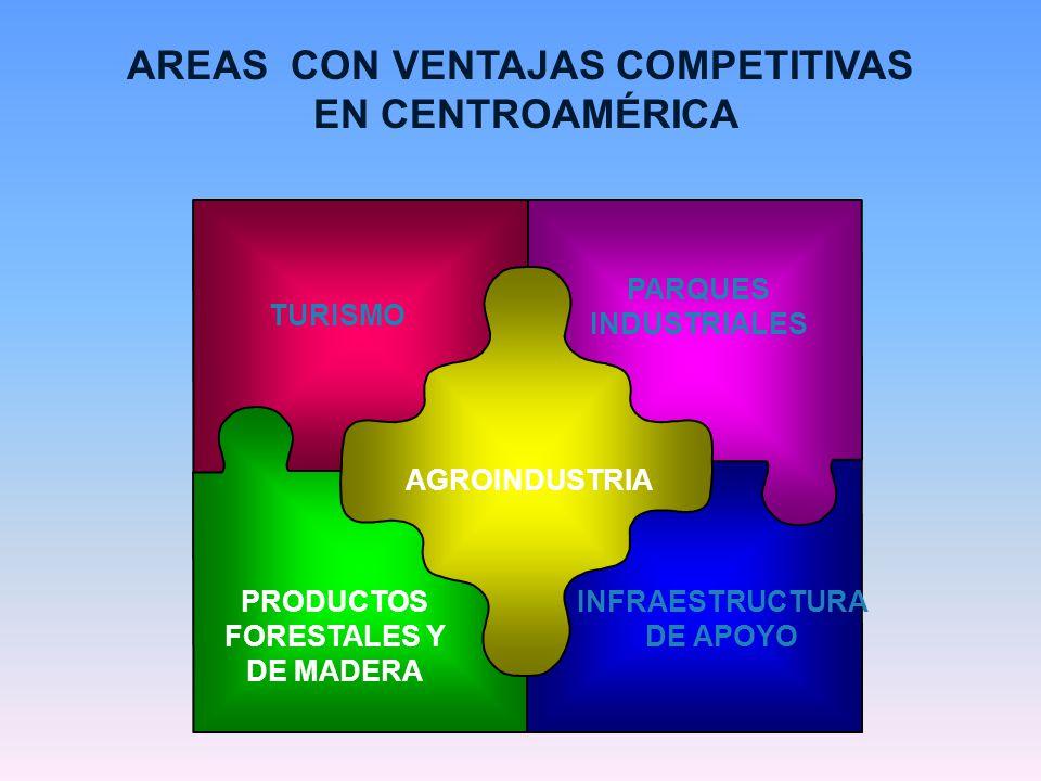 El BCIE es más que un banco Su compromiso con el desarrollo e integración de la región lo hace una contraparte ideal dada su posición y experiencia, para impulsar el proceso de inversión de Centroamérica en el siglo XXI.