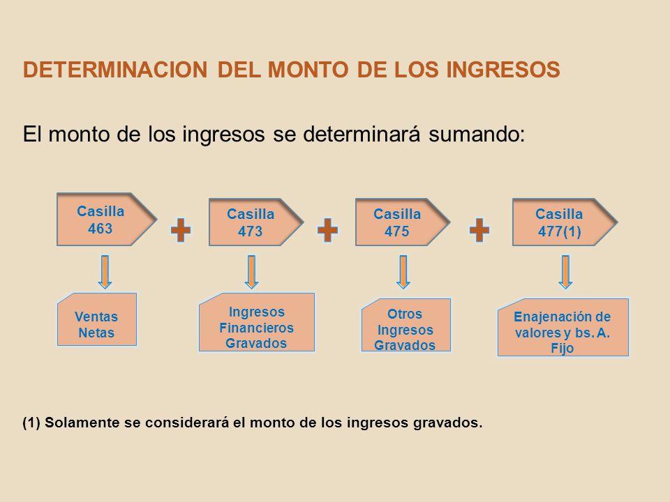DETERMINACION DEL MONTO DE LOS INGRESOS El monto de los ingresos se determinará sumando: (1) Solamente se considerará el monto de los ingresos gravado