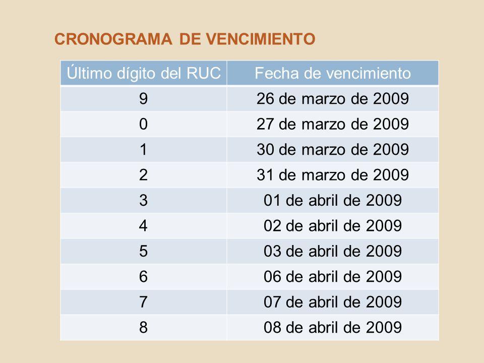 CRONOGRAMA DE VENCIMIENTO Último dígito del RUCFecha de vencimiento 926 de marzo de 2009 027 de marzo de 2009 130 de marzo de 2009 231 de marzo de 200