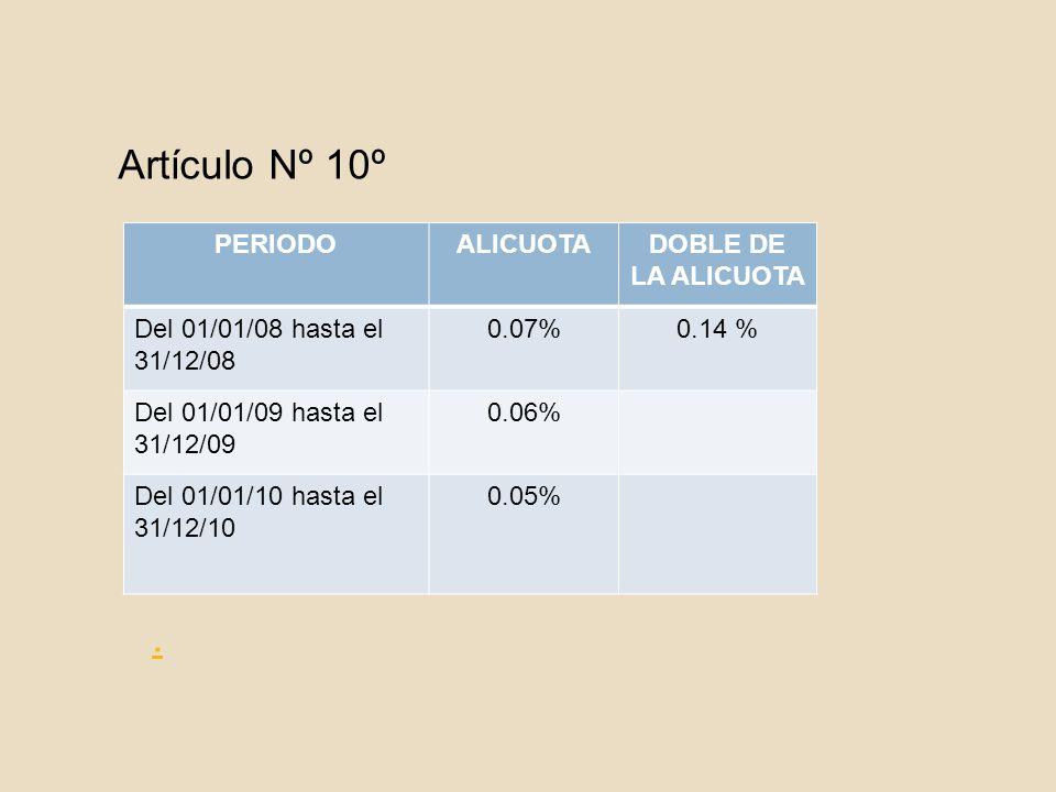 Artículo Nº 10º. PERIODOALICUOTADOBLE DE LA ALICUOTA Del 01/01/08 hasta el 31/12/08 0.07%0.14 % Del 01/01/09 hasta el 31/12/09 0.06% Del 01/01/10 hast