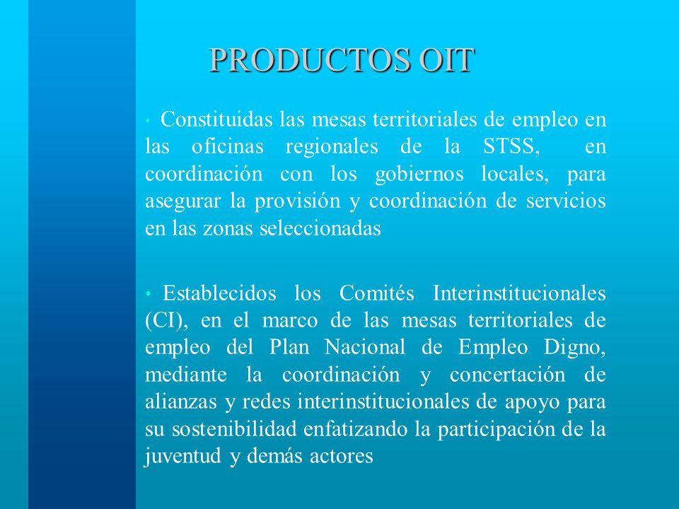PRODUCTOS OIT Constituidas las mesas territoriales de empleo en las oficinas regionales de la STSS, en coordinación con los gobiernos locales, para asegurar la provisión y coordinación de servicios en las zonas seleccionadas Establecidos los Comités Interinstitucionales (CI), en el marco de las mesas territoriales de empleo del Plan Nacional de Empleo Digno, mediante la coordinación y concertación de alianzas y redes interinstitucionales de apoyo para su sostenibilidad enfatizando la participación de la juventud y demás actores