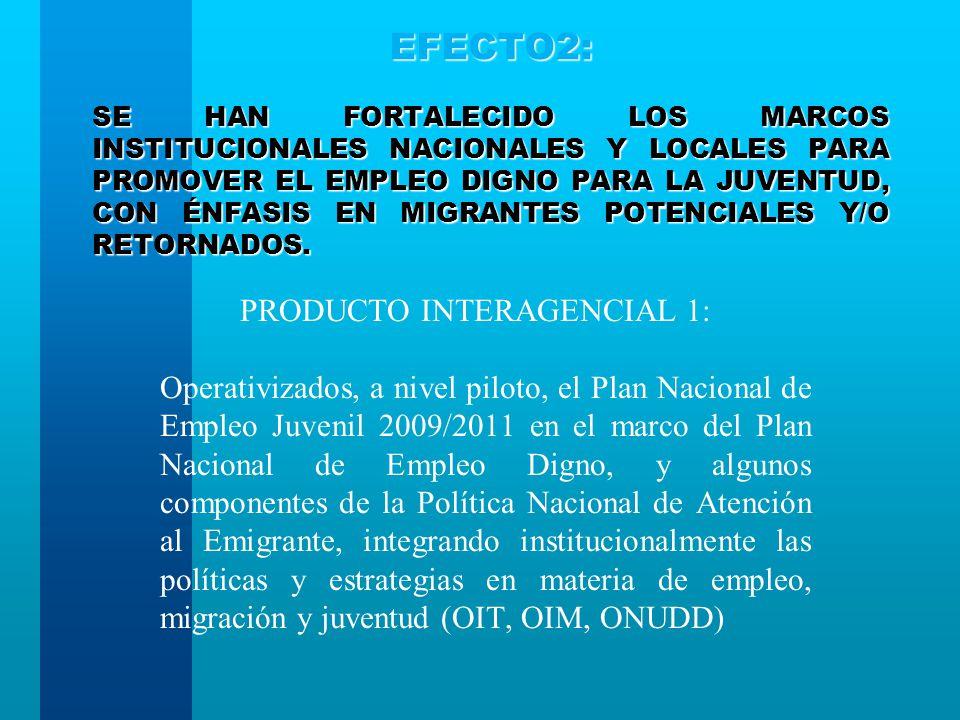EFECTO2: SE HAN FORTALECIDO LOS MARCOS INSTITUCIONALES NACIONALES Y LOCALES PARA PROMOVER EL EMPLEO DIGNO PARA LA JUVENTUD, CON ÉNFASIS EN MIGRANTES POTENCIALES Y/O RETORNADOS.