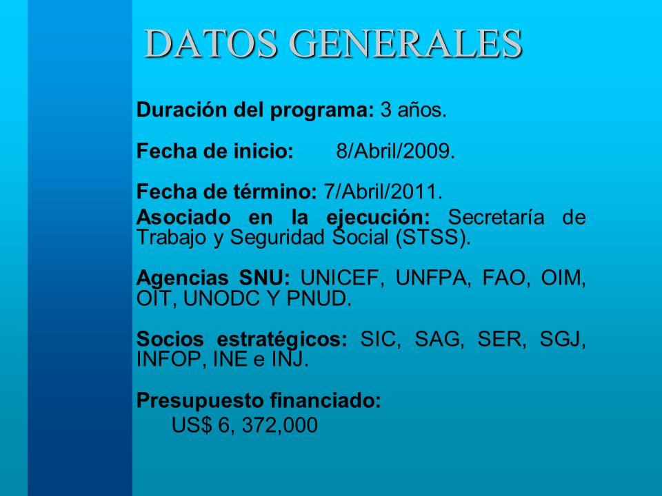 DATOS GENERALES Duración del programa: 3 años. Fecha de inicio: 8/Abril/2009.