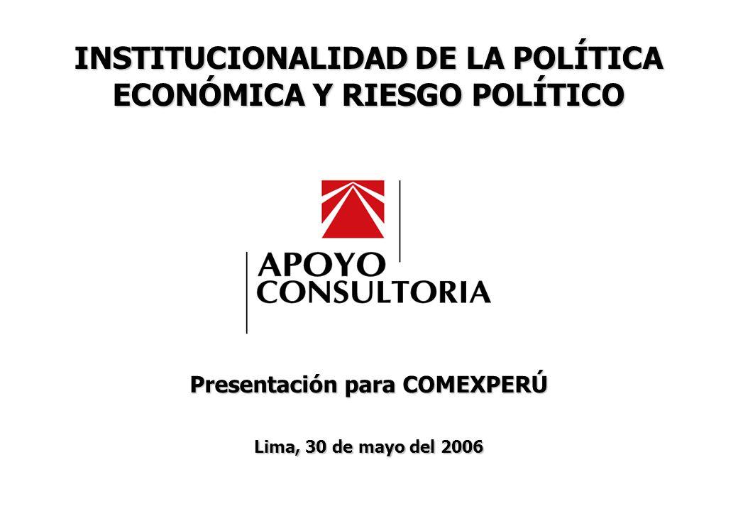 INSTITUCIONALIDAD DE LA POLÍTICA ECONÓMICA Y RIESGO POLÍTICO MAYO, 2006 0 Lima, 30 de mayo del 2006 Presentación para COMEXPERÚ INSTITUCIONALIDAD DE LA POLÍTICA ECONÓMICA Y RIESGO POLÍTICO