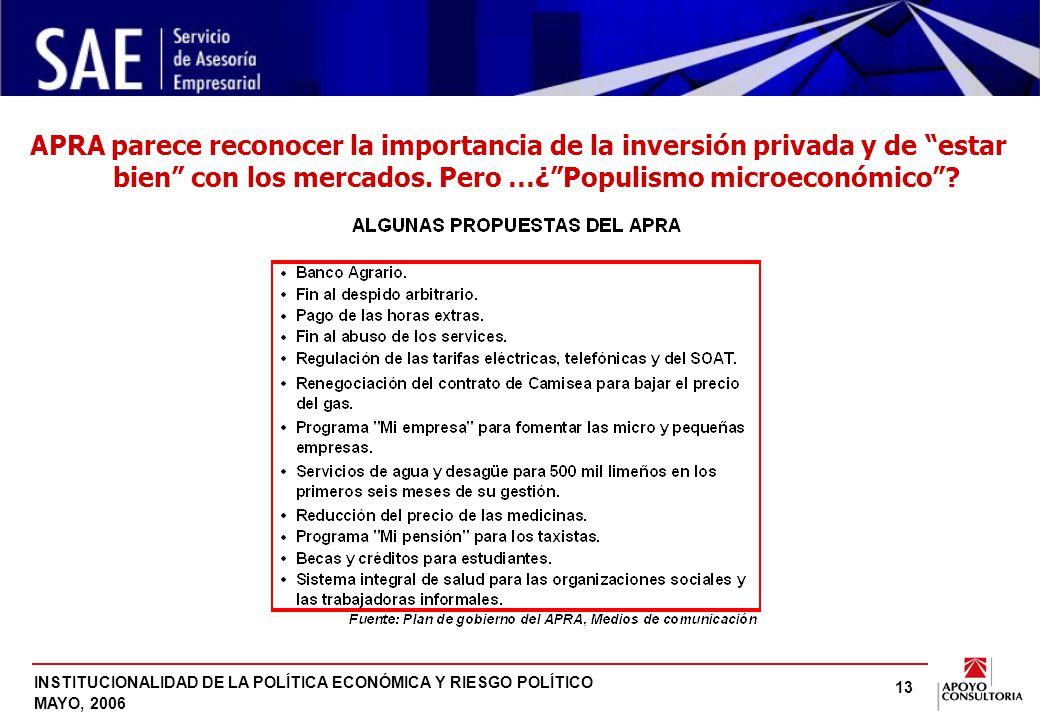 INSTITUCIONALIDAD DE LA POLÍTICA ECONÓMICA Y RIESGO POLÍTICO MAYO, 2006 13 APRA parece reconocer la importancia de la inversión privada y de estar bien con los mercados.