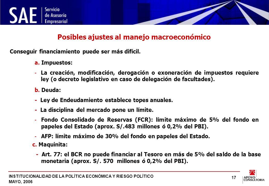 INSTITUCIONALIDAD DE LA POLÍTICA ECONÓMICA Y RIESGO POLÍTICO MAYO, 2006 17 Posibles ajustes al manejo macroeconómico a.