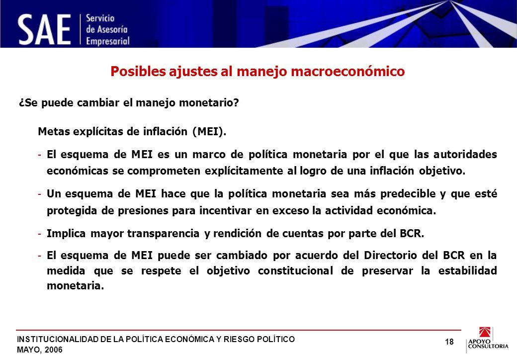 INSTITUCIONALIDAD DE LA POLÍTICA ECONÓMICA Y RIESGO POLÍTICO MAYO, 2006 18 ¿Se puede cambiar el manejo monetario.