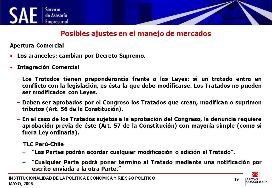 INSTITUCIONALIDAD DE LA POLÍTICA ECONÓMICA Y RIESGO POLÍTICO MAYO, 2006 19 Integración Comercial –Las Partes podrán acordar cualquier modificación o adición al Tratado.
