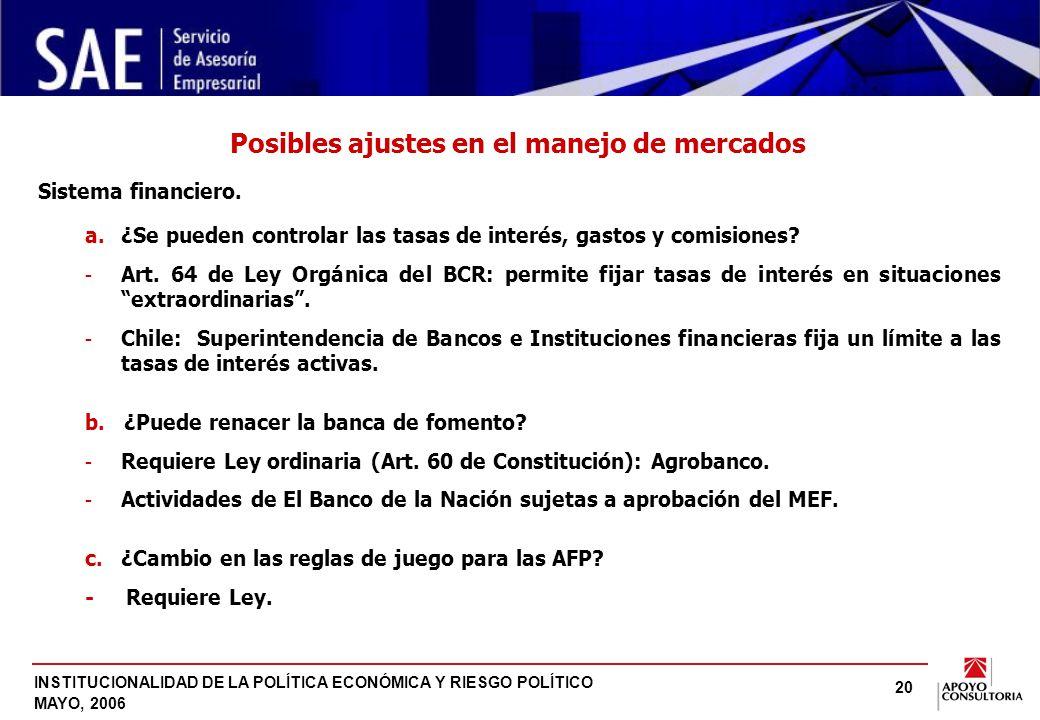 INSTITUCIONALIDAD DE LA POLÍTICA ECONÓMICA Y RIESGO POLÍTICO MAYO, 2006 20 Sistema financiero.
