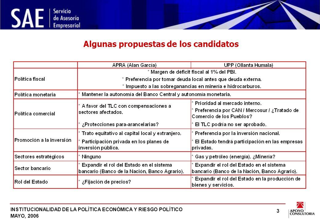 INSTITUCIONALIDAD DE LA POLÍTICA ECONÓMICA Y RIESGO POLÍTICO MAYO, 2006 3 Algunas propuestas de los candidatos