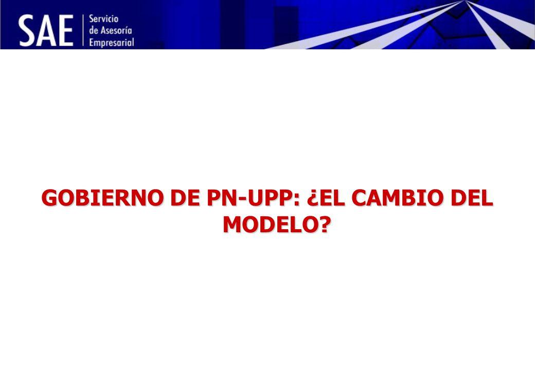 INSTITUCIONALIDAD DE LA POLÍTICA ECONÓMICA Y RIESGO POLÍTICO MAYO, 2006 4 GOBIERNO DE PN-UPP: ¿EL CAMBIO DEL MODELO?