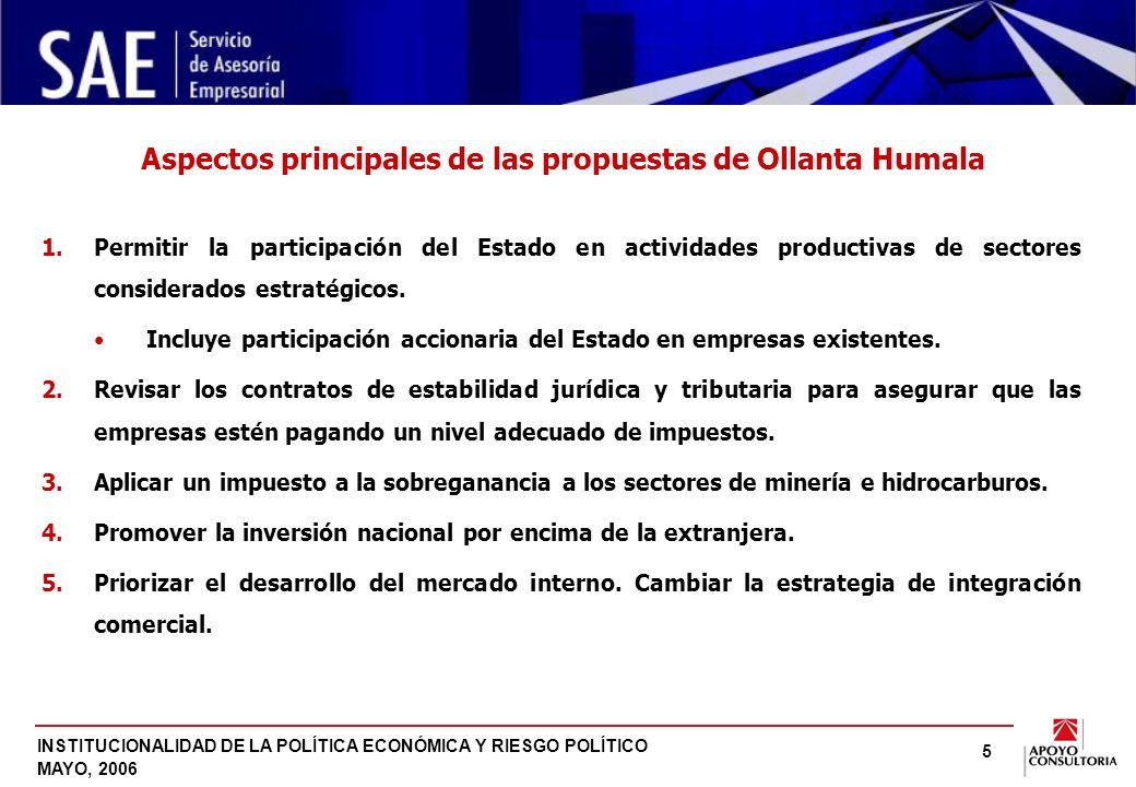 INSTITUCIONALIDAD DE LA POLÍTICA ECONÓMICA Y RIESGO POLÍTICO MAYO, 2006 5 1.Permitir la participación del Estado en actividades productivas de sectores considerados estratégicos.