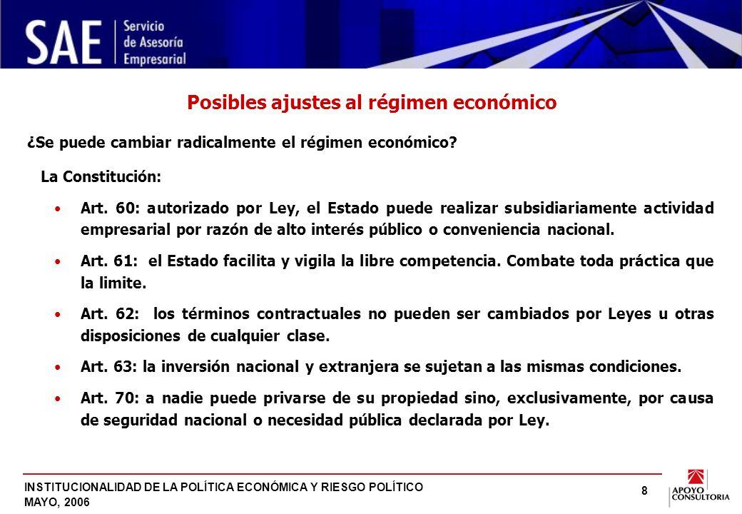 INSTITUCIONALIDAD DE LA POLÍTICA ECONÓMICA Y RIESGO POLÍTICO MAYO, 2006 8 Posibles ajustes al régimen económico ¿Se puede cambiar radicalmente el régimen económico.