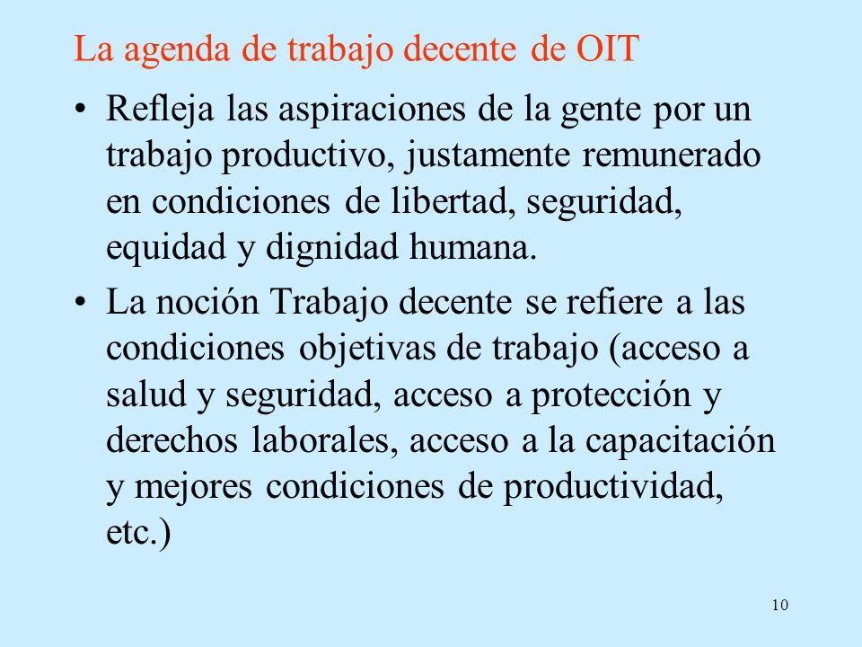 10 La agenda de trabajo decente de OIT Refleja las aspiraciones de la gente por un trabajo productivo, justamente remunerado en condiciones de libertad, seguridad, equidad y dignidad humana.