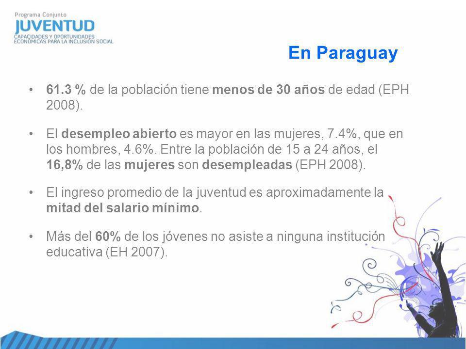 En Paraguay 61.3 % de la población tiene menos de 30 años de edad (EPH 2008).
