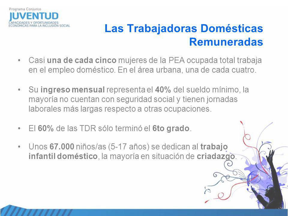 Las Trabajadoras Domésticas Remuneradas Casi una de cada cinco mujeres de la PEA ocupada total trabaja en el empleo doméstico.