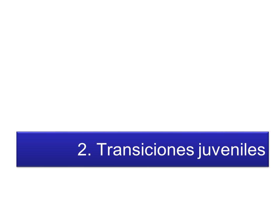 2. Transiciones juveniles