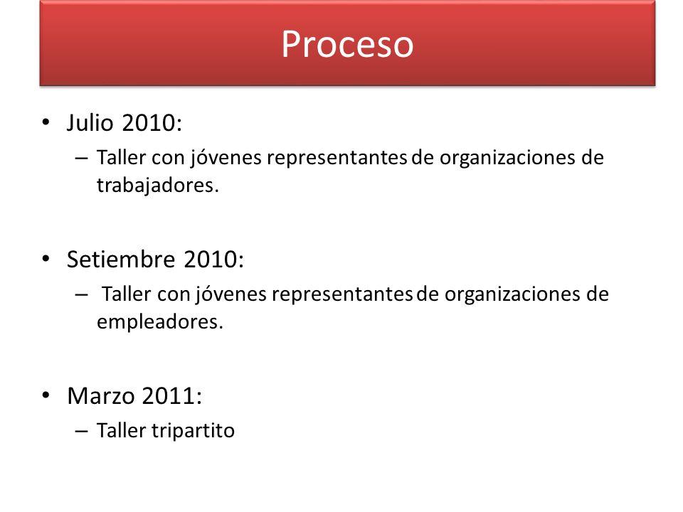 Proceso Julio 2010: – Taller con jóvenes representantes de organizaciones de trabajadores. Setiembre 2010: – Taller con jóvenes representantes de orga