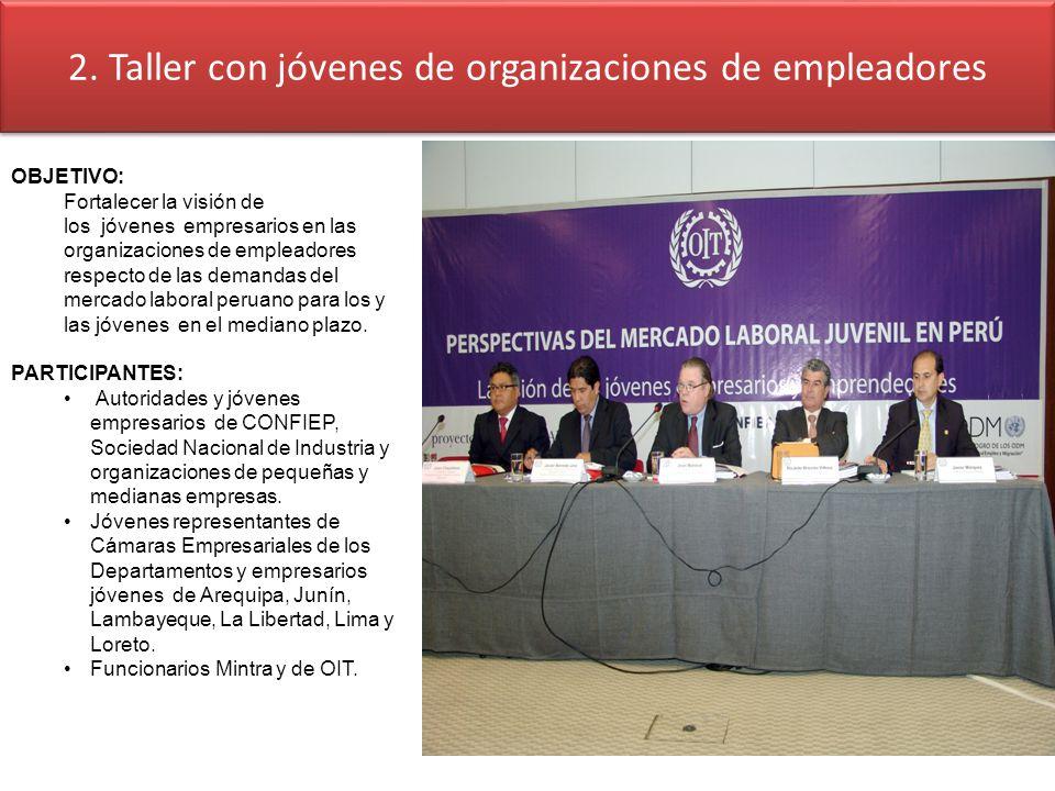2. Taller con jóvenes de organizaciones de empleadores OBJETIVO: Fortalecer la visión de los jóvenes empresarios en las organizaciones de empleadores