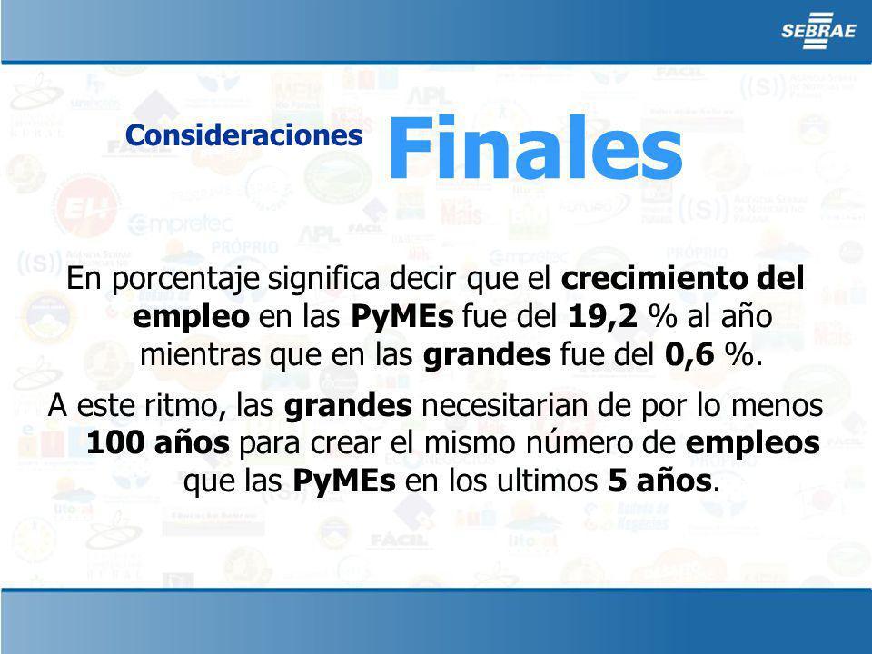 Finales Consideraciones En porcentaje significa decir que el crecimiento del empleo en las PyMEs fue del 19,2 % al año mientras que en las grandes fue del 0,6 %.