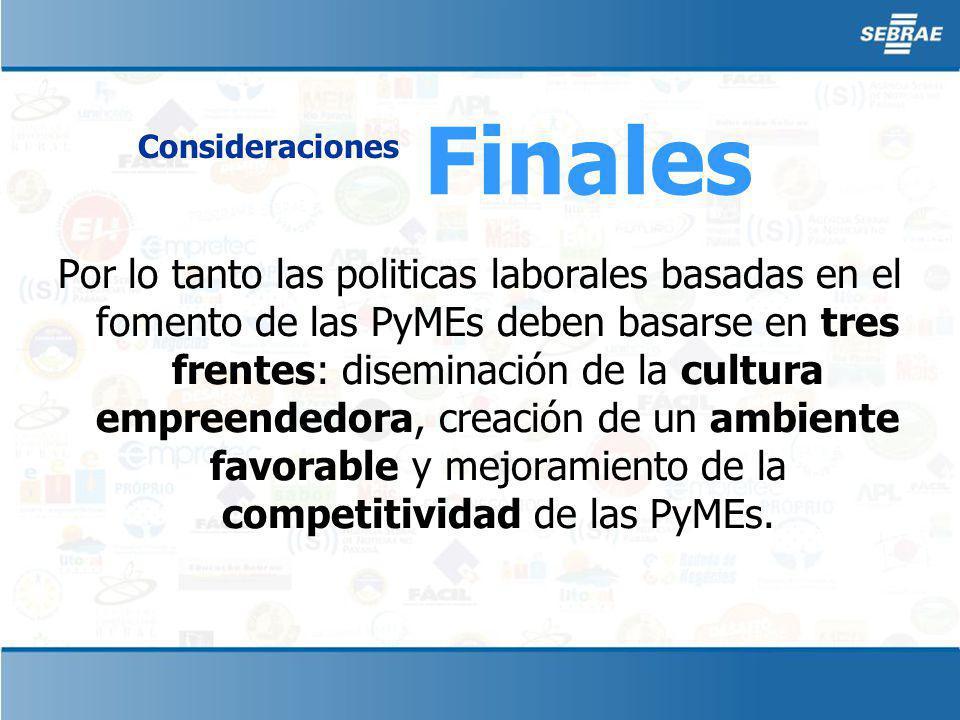 Finales Consideraciones Por lo tanto las politicas laborales basadas en el fomento de las PyMEs deben basarse en tres frentes: diseminación de la cultura empreendedora, creación de un ambiente favorable y mejoramiento de la competitividad de las PyMEs.