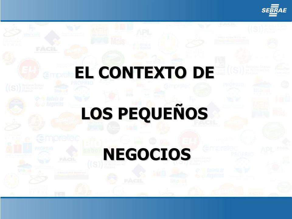 EL CONTEXTO DE LOS PEQUEÑOS NEGOCIOS