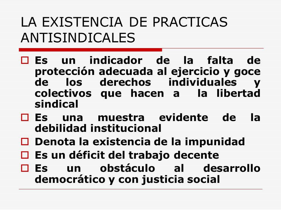 LA EXISTENCIA DE PRACTICAS ANTISINDICALES Es un indicador de la falta de protección adecuada al ejercicio y goce de los derechos individuales y colect