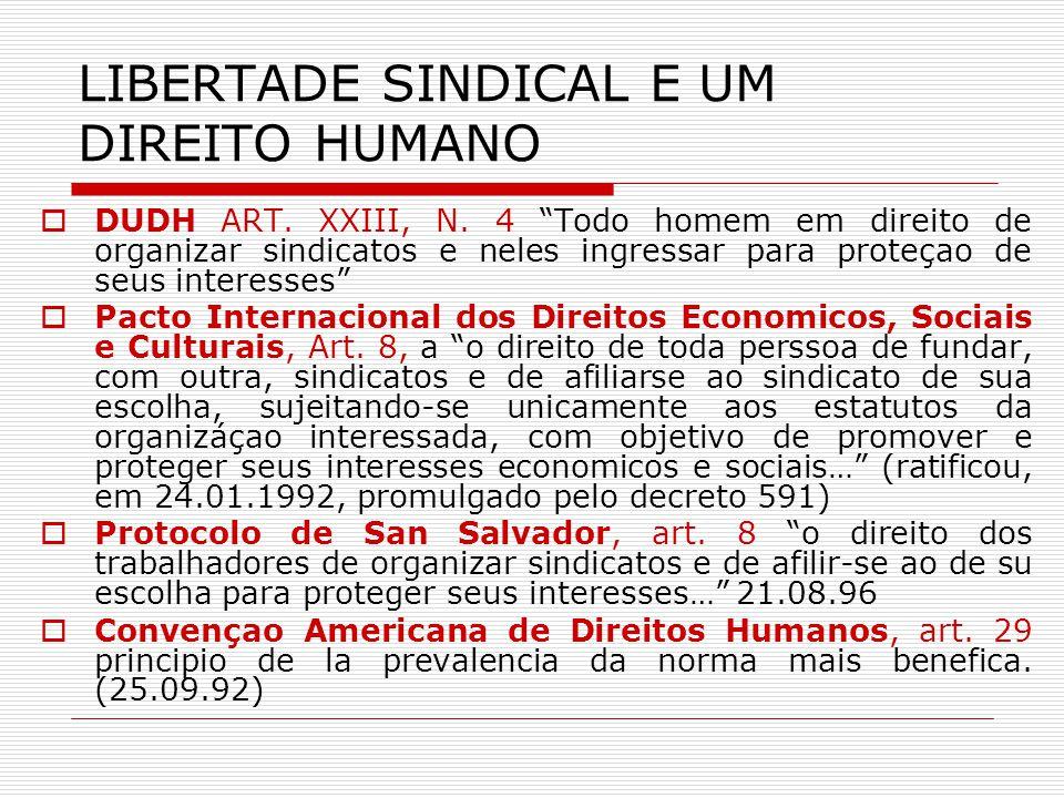 LIBERTADE SINDICAL E UM DIREITO HUMANO DUDH ART. XXIII, N. 4 Todo homem em direito de organizar sindicatos e neles ingressar para proteçao de seus int
