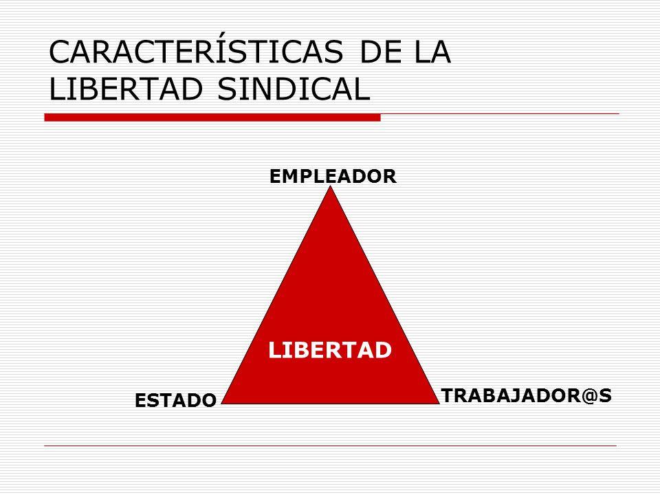 CARACTERÍSTICAS DE LA LIBERTAD SINDICAL LIBERTAD EMPLEADOR ESTADO TRABAJADOR@S