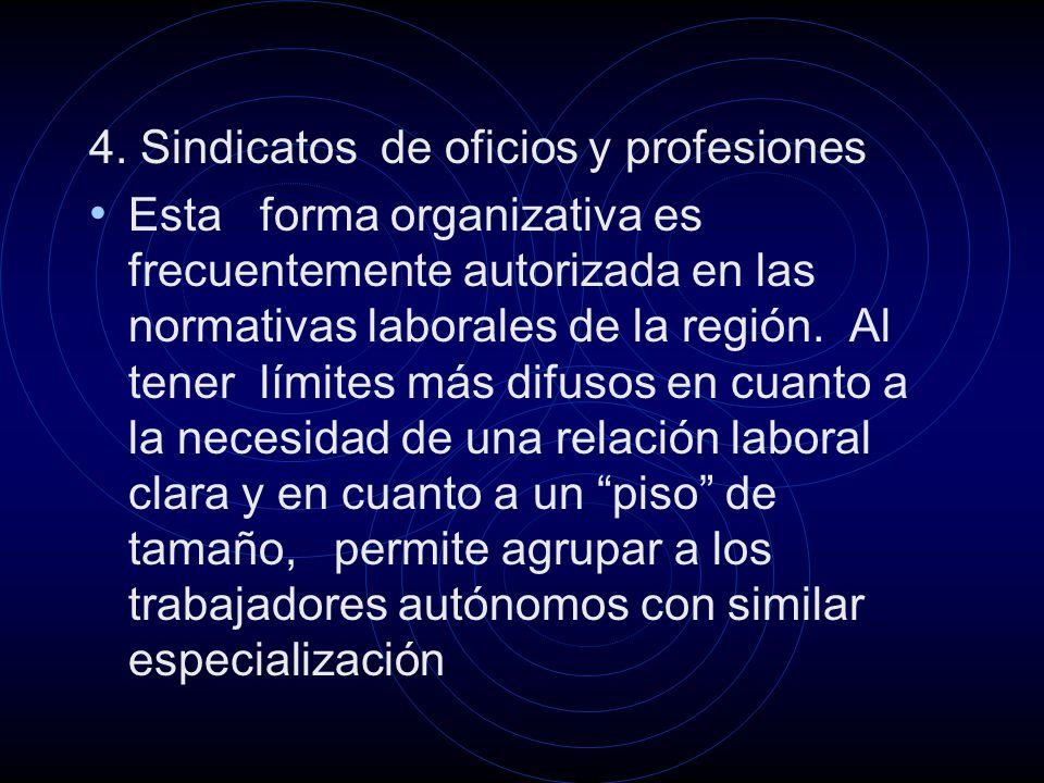 4. Sindicatos de oficios y profesiones Esta forma organizativa es frecuentemente autorizada en las normativas laborales de la región. Al tener límites