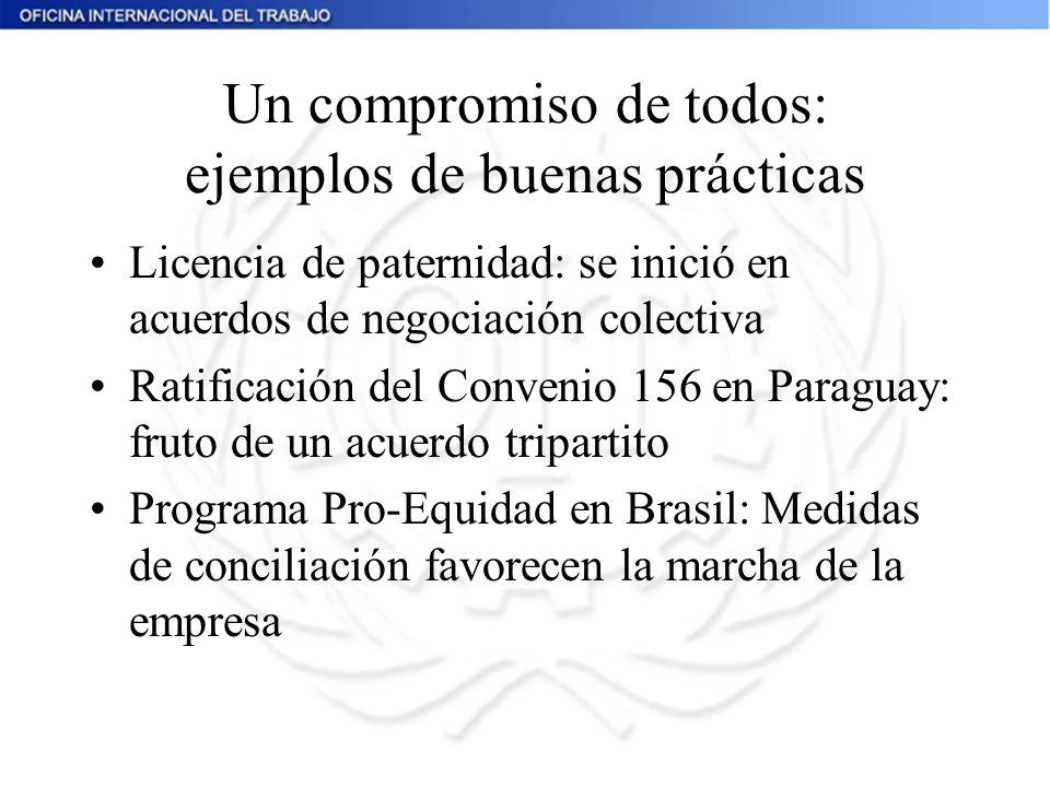 Un compromiso de todos: ejemplos de buenas prácticas Licencia de paternidad: se inició en acuerdos de negociación colectiva Ratificación del Convenio 156 en Paraguay: fruto de un acuerdo tripartito Programa Pro-Equidad en Brasil: Medidas de conciliación favorecen la marcha de la empresa
