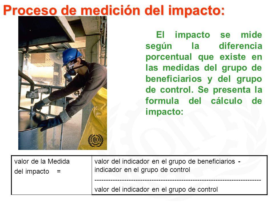 Proceso de medición del impacto: El impacto se mide según la diferencia porcentual que existe en las medidas del grupo de beneficiarios y del grupo de