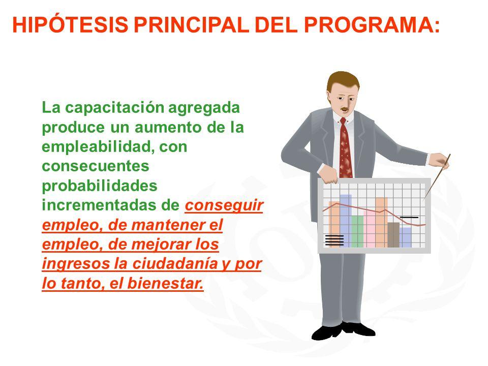 HIPÓTESIS PRINCIPAL DEL PROGRAMA: La capacitación agregada produce un aumento de la empleabilidad, con consecuentes probabilidades incrementadas de co