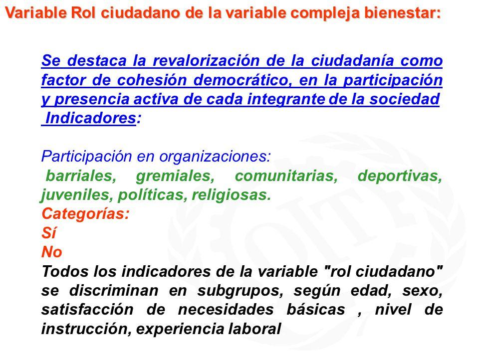 Variable Rol ciudadano de la variable compleja bienestar: Se destaca la revalorización de la ciudadanía como factor de cohesión democrático, en la par